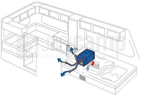 truma saphir comfort rc. Black Bedroom Furniture Sets. Home Design Ideas